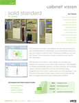 Cabinet Vision Solid Standard for Closets Data Sheet
